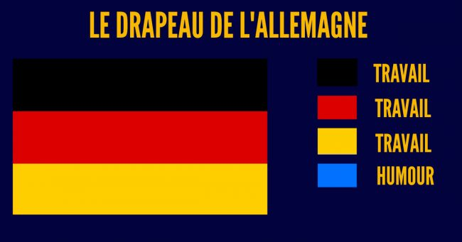 Top 10 des drapeaux version honnêtes, vive les clichés !
