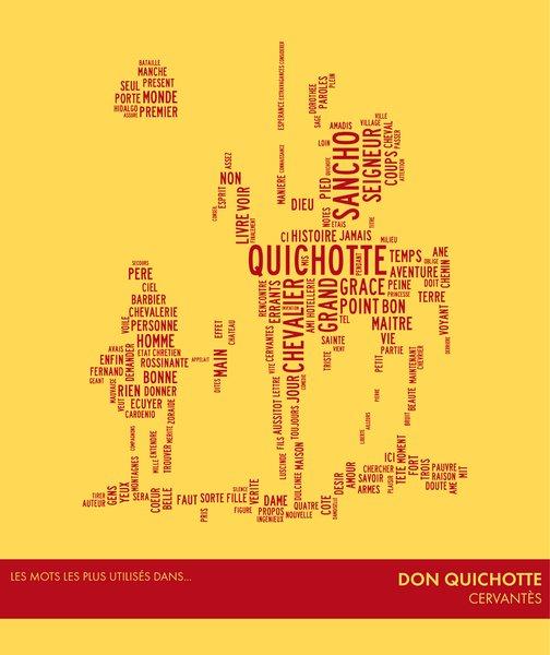 Don Quichotte - Cervantès