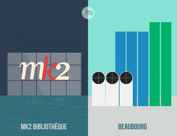 beaubourgvsmk2-2 (1)