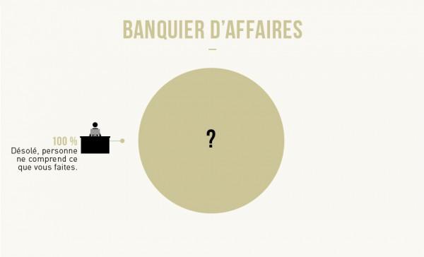 banquier-daffaire