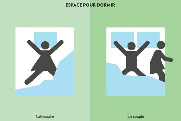 celibataire_vs_couple_03