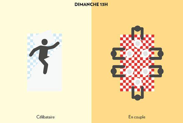 celibataire_vs_couple_12