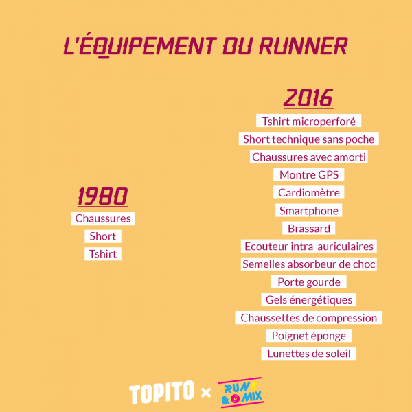 Infographie_JOGGING-14