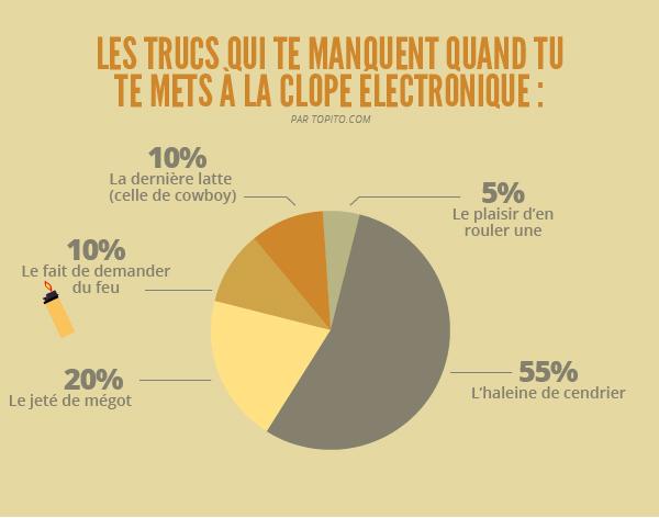 Infographie_clope-01