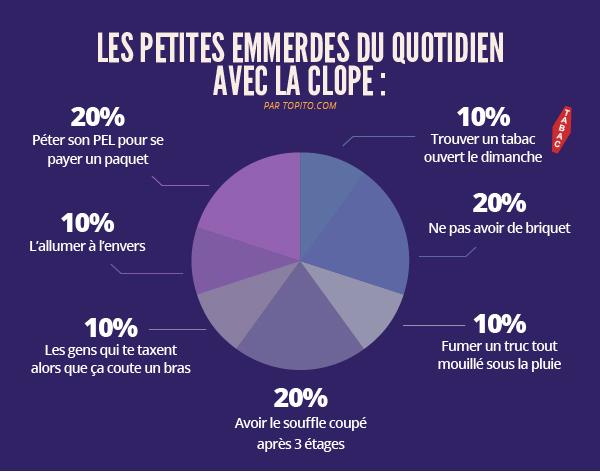 Infographie_clope-07