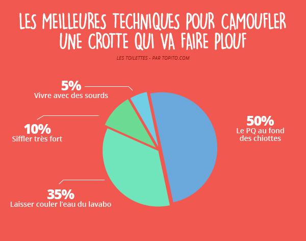 Infographie_caca_Plan de travail 10