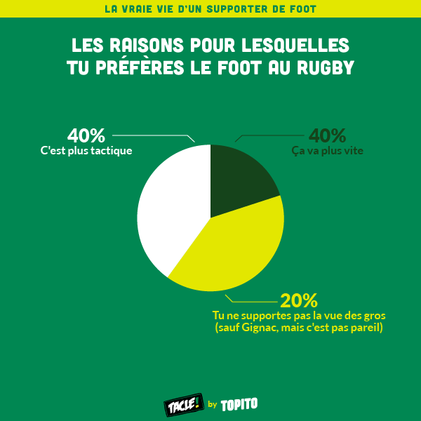 Infographie_foot2-01
