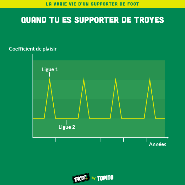 Infographie_foot2-10