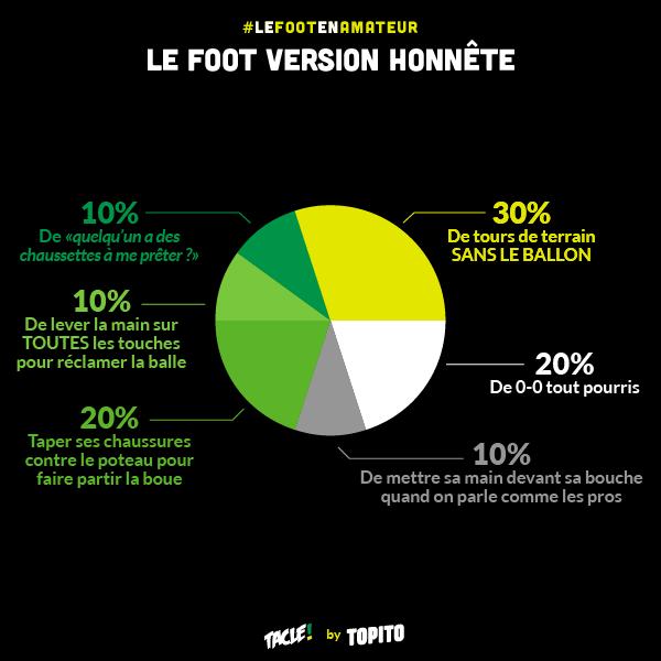 Infographie_foot_amateur-09