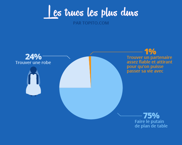 Infographie_MARIAGE-05