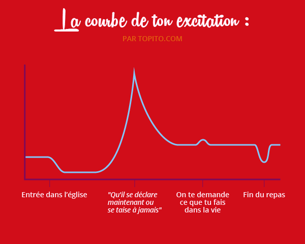Infographie_MARIAGE-07
