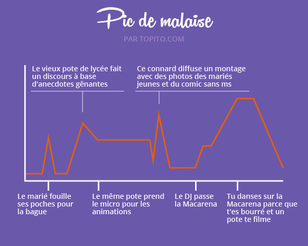 Infographie_MARIAGE-08