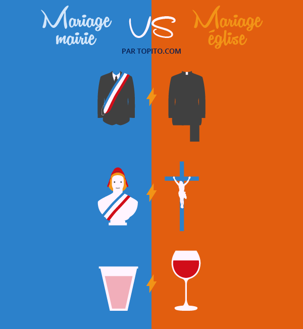 Infographie_MARIAGE-10