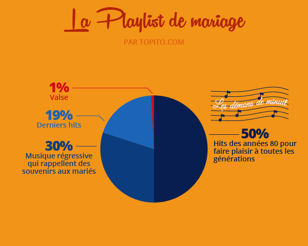 Infographie_MARIAGE-11