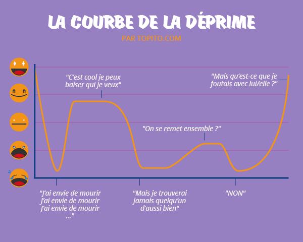 Infographie_RUPTURE-04