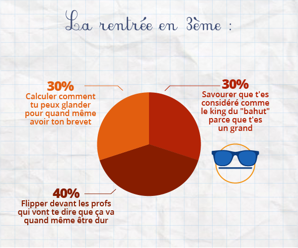 Infographie_RENTREE-11