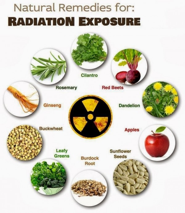 Natural-remedies-for-radiation