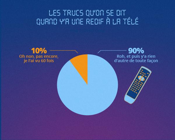 Infographie_BTTF-01
