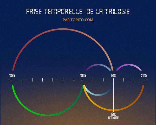 Infographie_BTTF-03