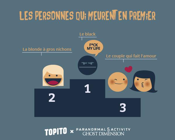Infographie_HORREUR-02