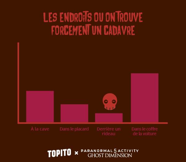 Infographie_HORREUR-13