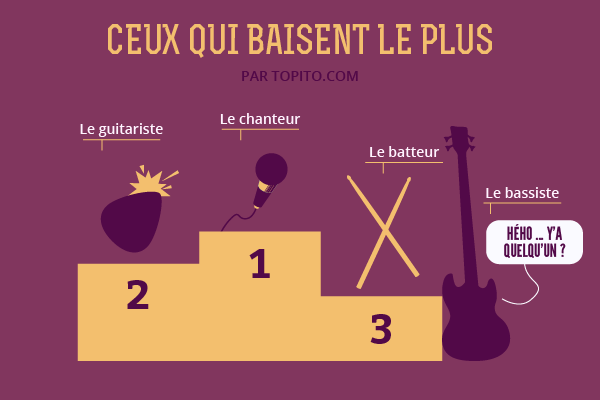 Infographie_GROUPES_MUSIQUE-01
