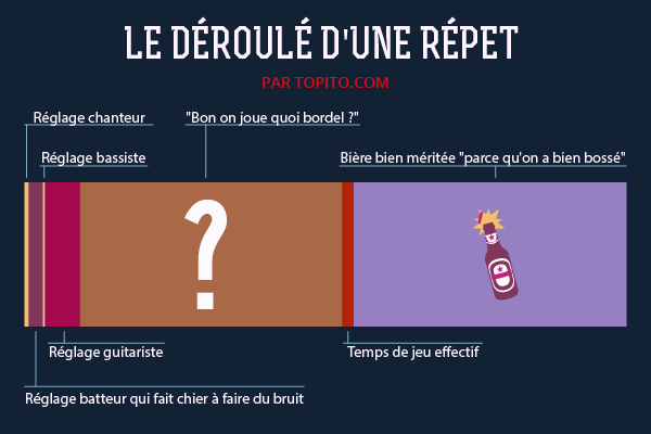 Infographie_GROUPES_MUSIQUE-02