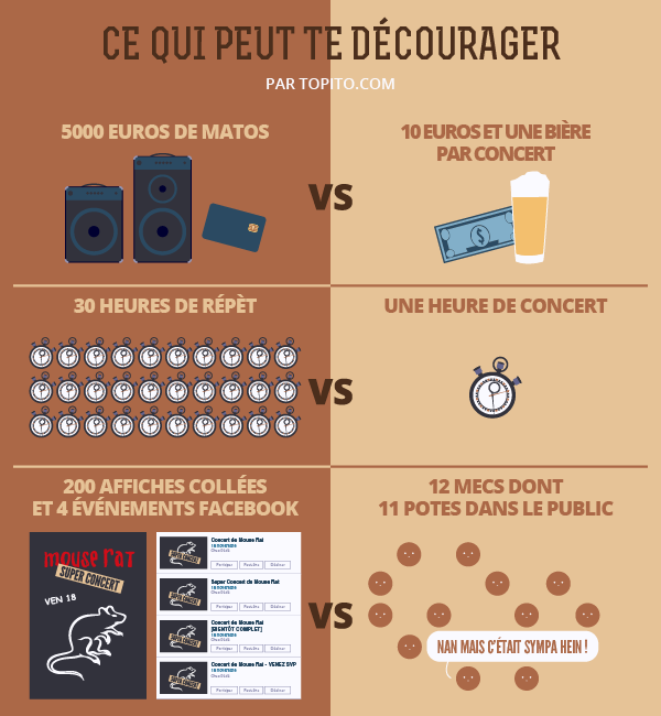 Infographie_GROUPES_MUSIQUE-03