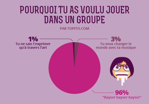Infographie_GROUPES_MUSIQUE-05