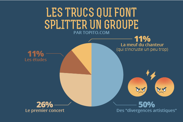 Infographie_GROUPES_MUSIQUE-19