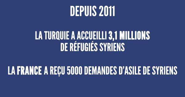 une_syriens_refugies