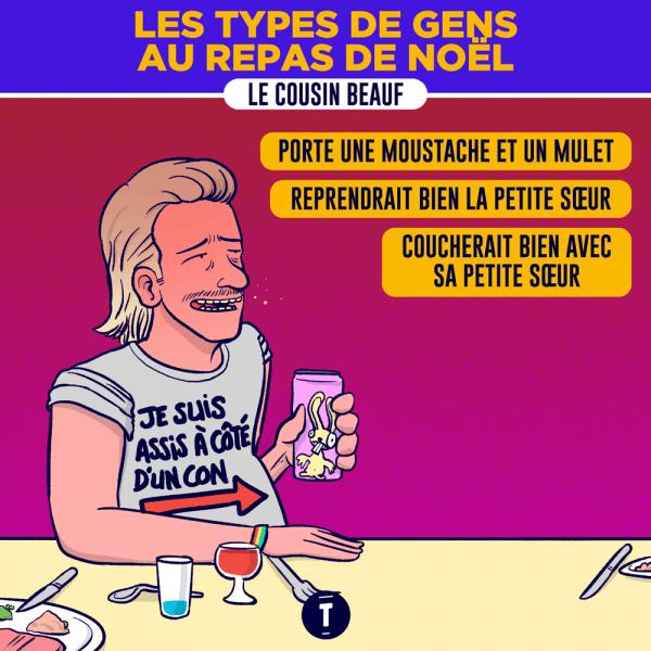 Top 11 Des Illustrations Sur Les Types De Gens Au Repas De Noel