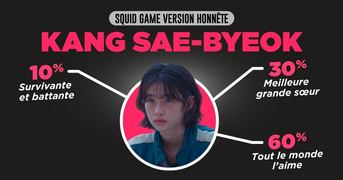 Top 10 des personnages de Squid Game version honnête
