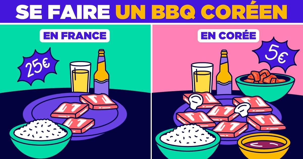 Top 18 des illustrations France vs Corée du Sud, un pays beaucoup trop cool